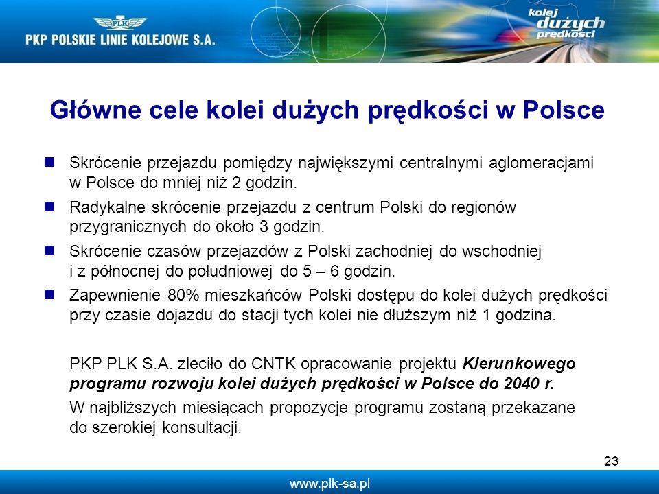 Główne cele kolei dużych prędkości w Polsce