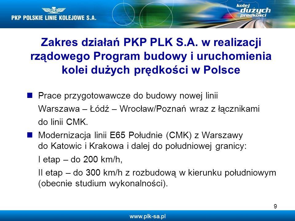 Zakres działań PKP PLK S. A