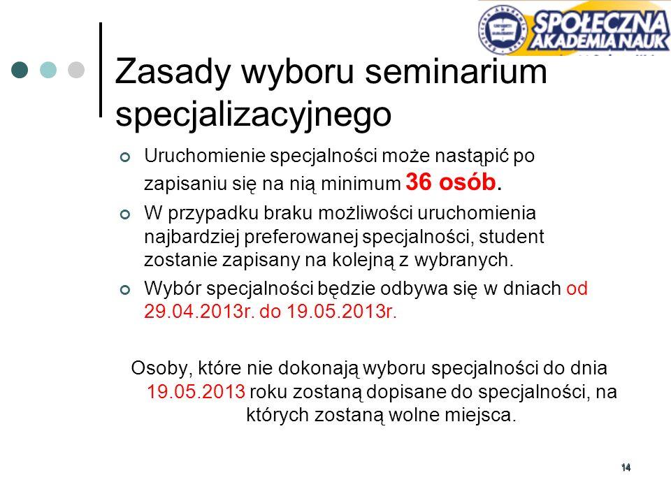 Zasady wyboru seminarium specjalizacyjnego