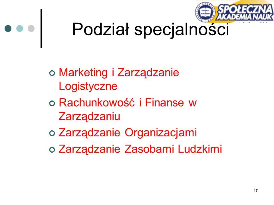 Podział specjalności Marketing i Zarządzanie Logistyczne