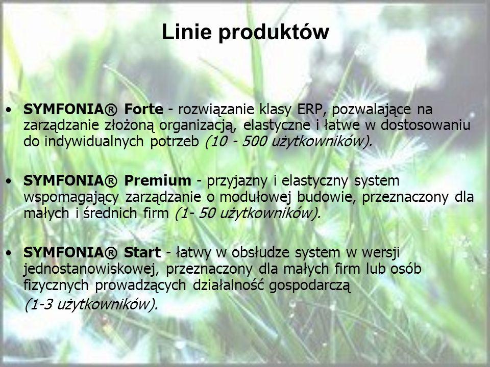 Linie produktów