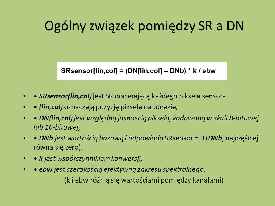 Ogólny związek pomiędzy SR a DN
