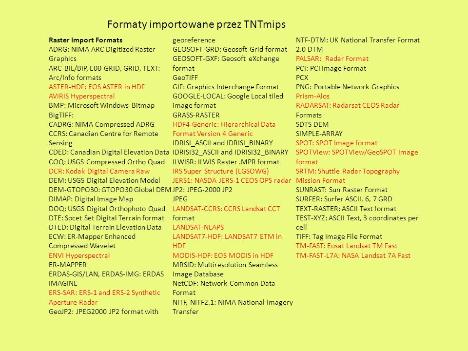 Formaty importowane przez TNTmips