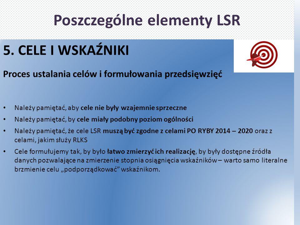 Poszczególne elementy LSR