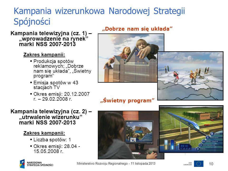 Kampania wizerunkowa Narodowej Strategii Spójności