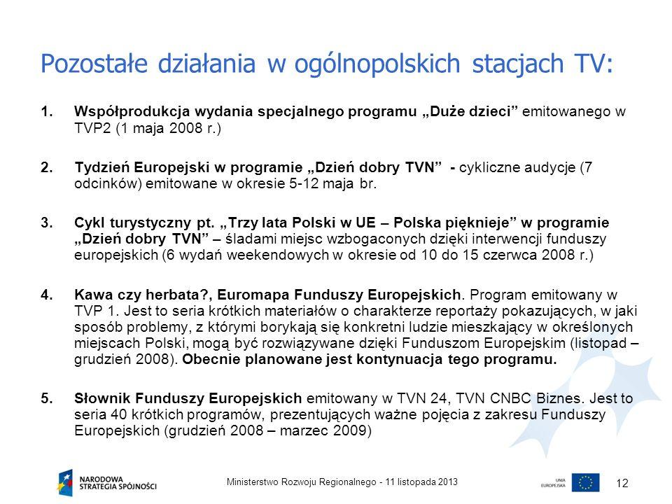 Pozostałe działania w ogólnopolskich stacjach TV: