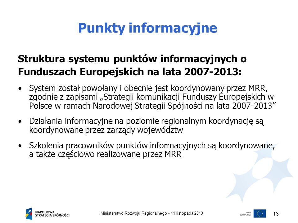 Punkty informacyjne Struktura systemu punktów informacyjnych o