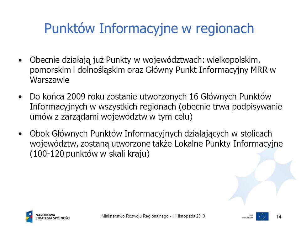 Punktów Informacyjne w regionach