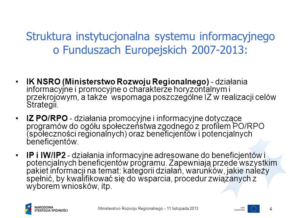 Struktura instytucjonalna systemu informacyjnego o Funduszach Europejskich 2007-2013:
