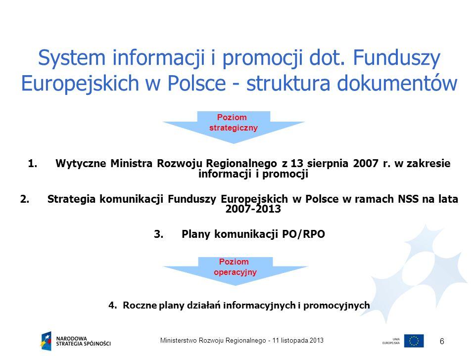 System informacji i promocji dot