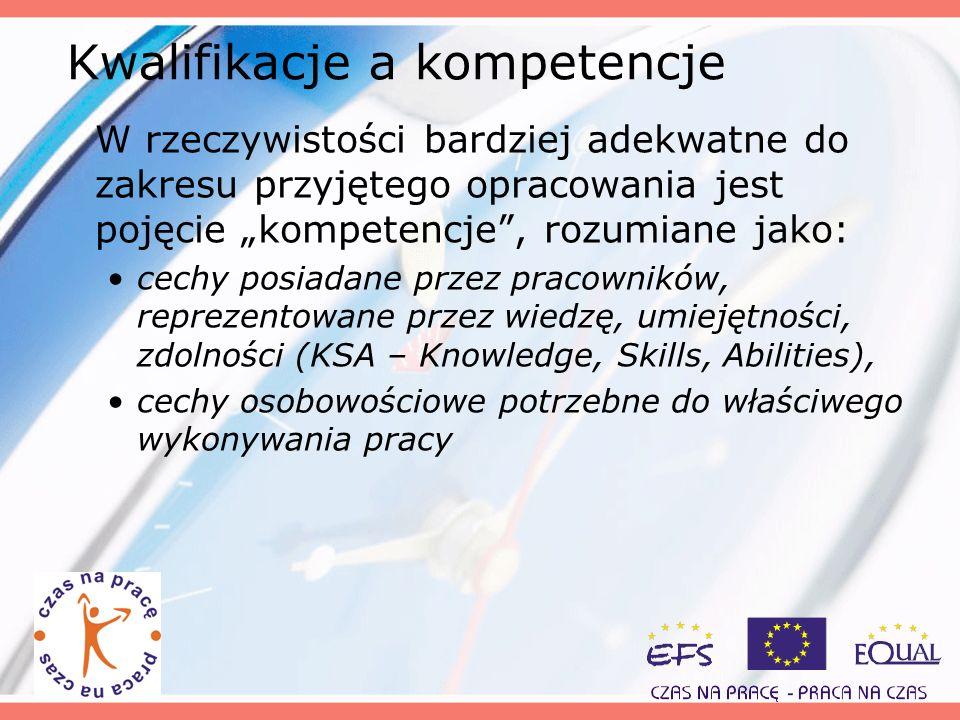 Kwalifikacje a kompetencje