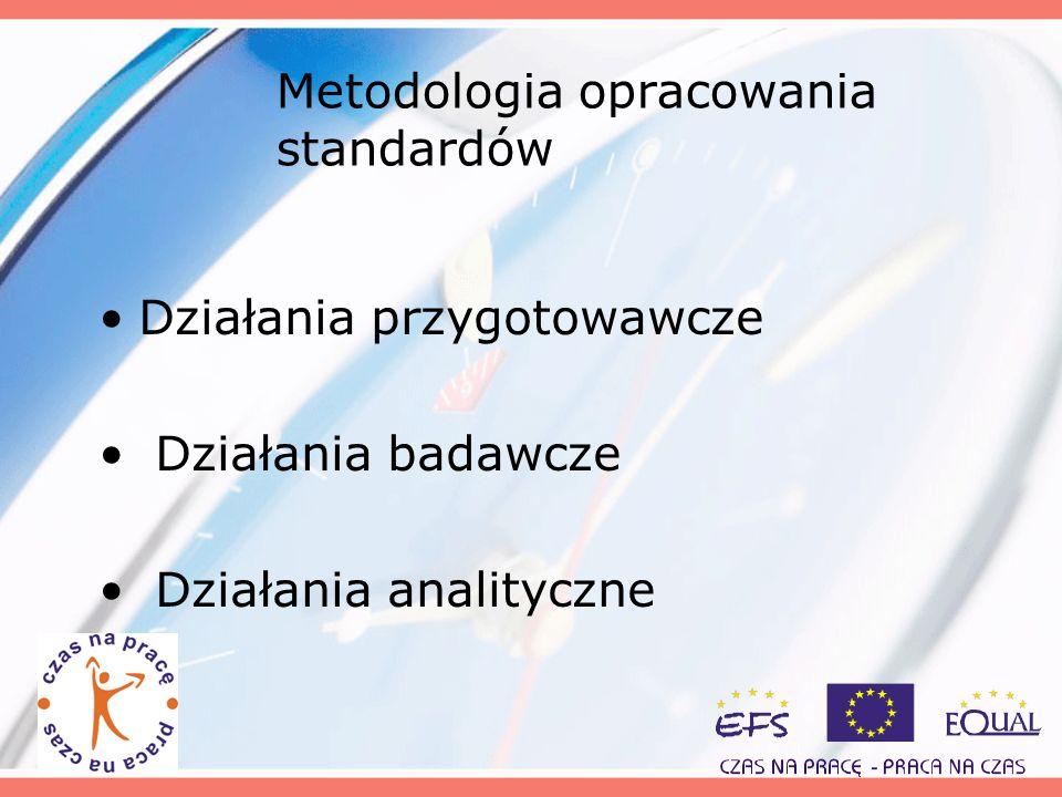 Metodologia opracowania standardów