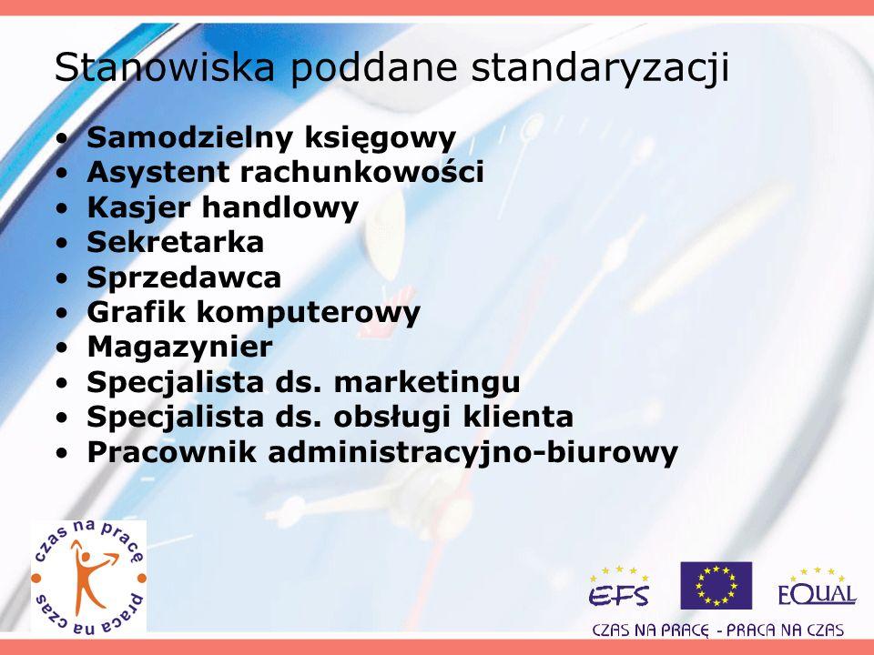 Stanowiska poddane standaryzacji
