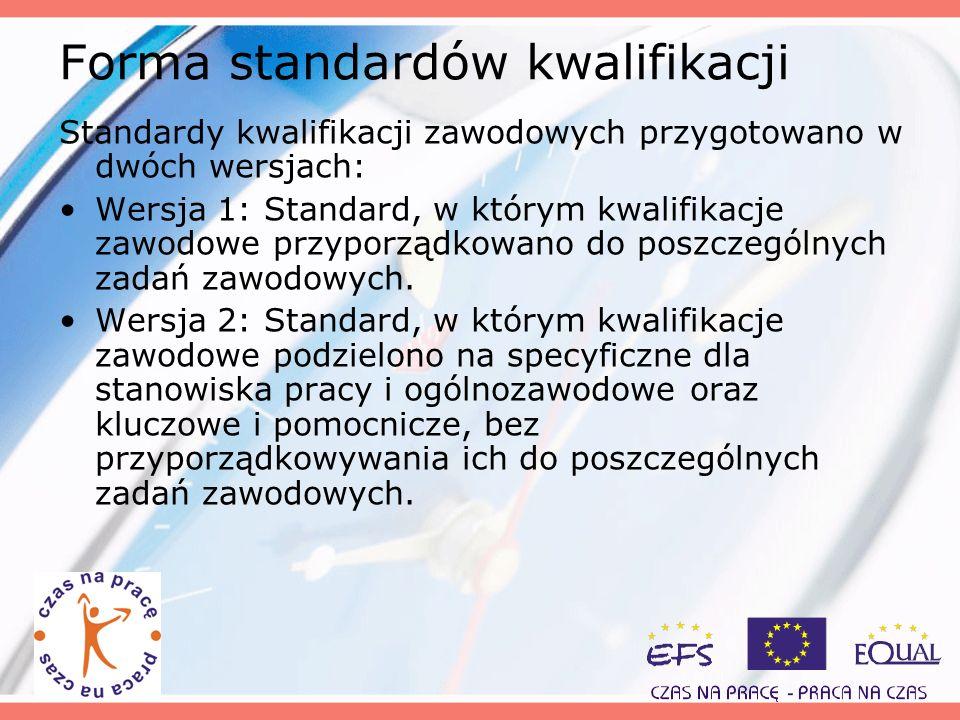 Forma standardów kwalifikacji