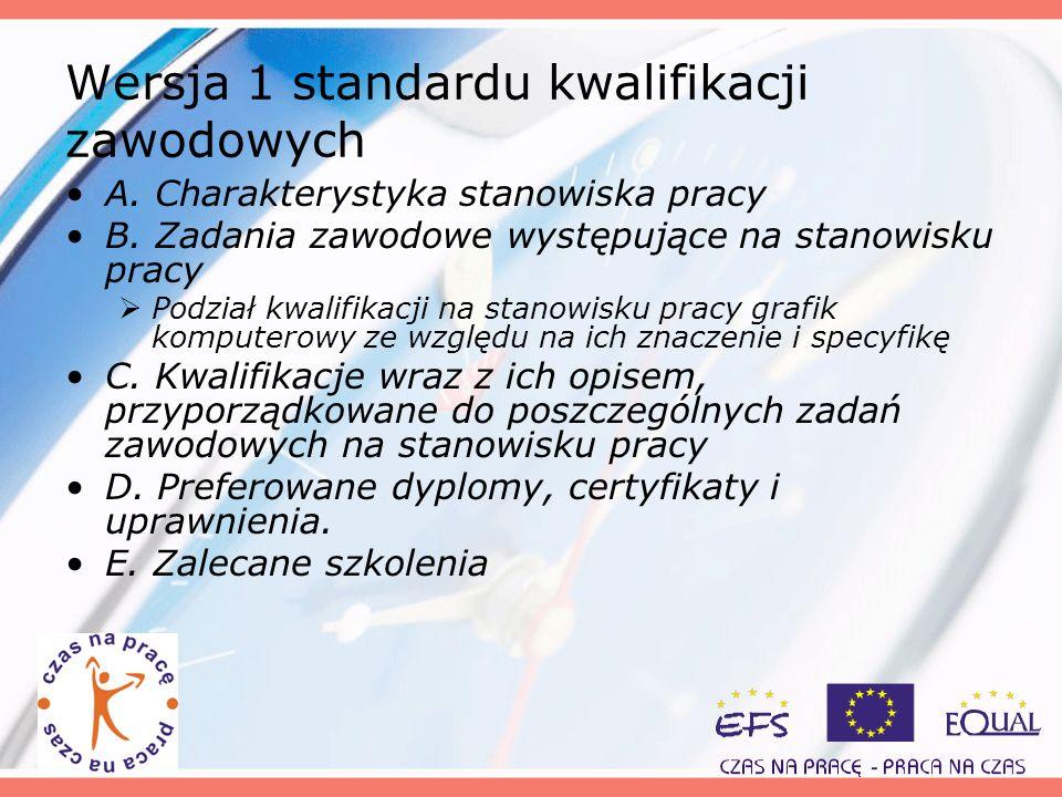 Wersja 1 standardu kwalifikacji zawodowych