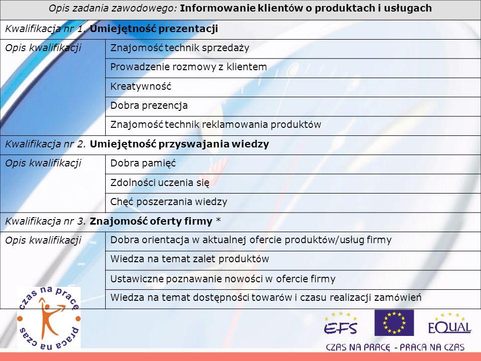 Opis zadania zawodowego: Informowanie klientów o produktach i usługach
