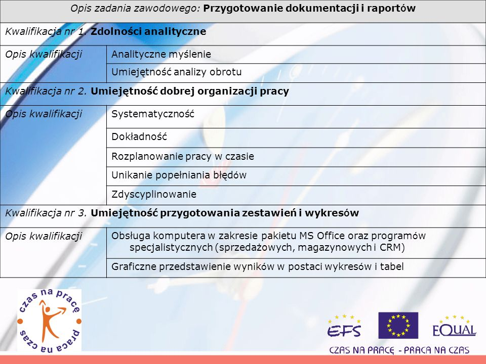 Opis zadania zawodowego: Przygotowanie dokumentacji i raportów