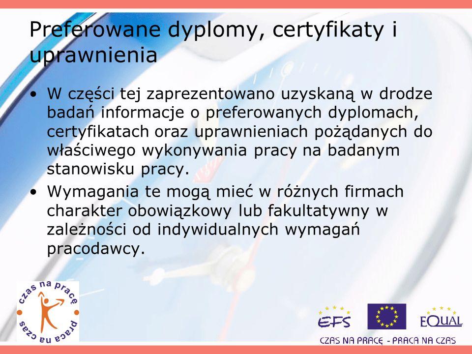Preferowane dyplomy, certyfikaty i uprawnienia