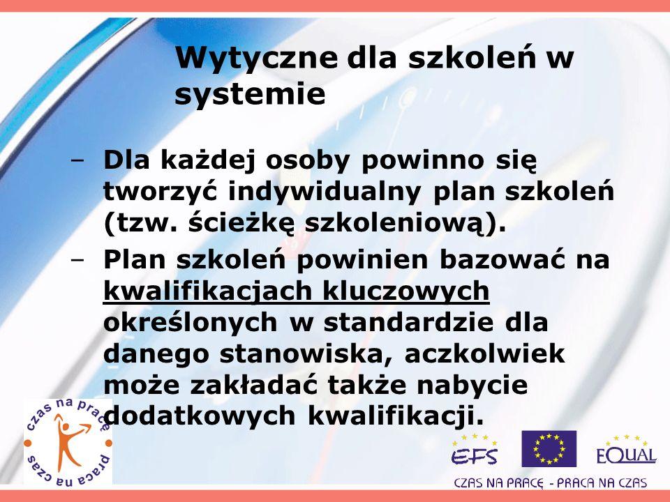 Wytyczne dla szkoleń w systemie