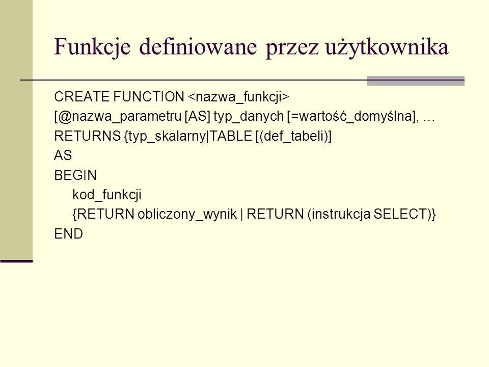 Funkcje definiowane przez użytkownika