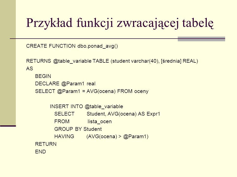 Przykład funkcji zwracającej tabelę