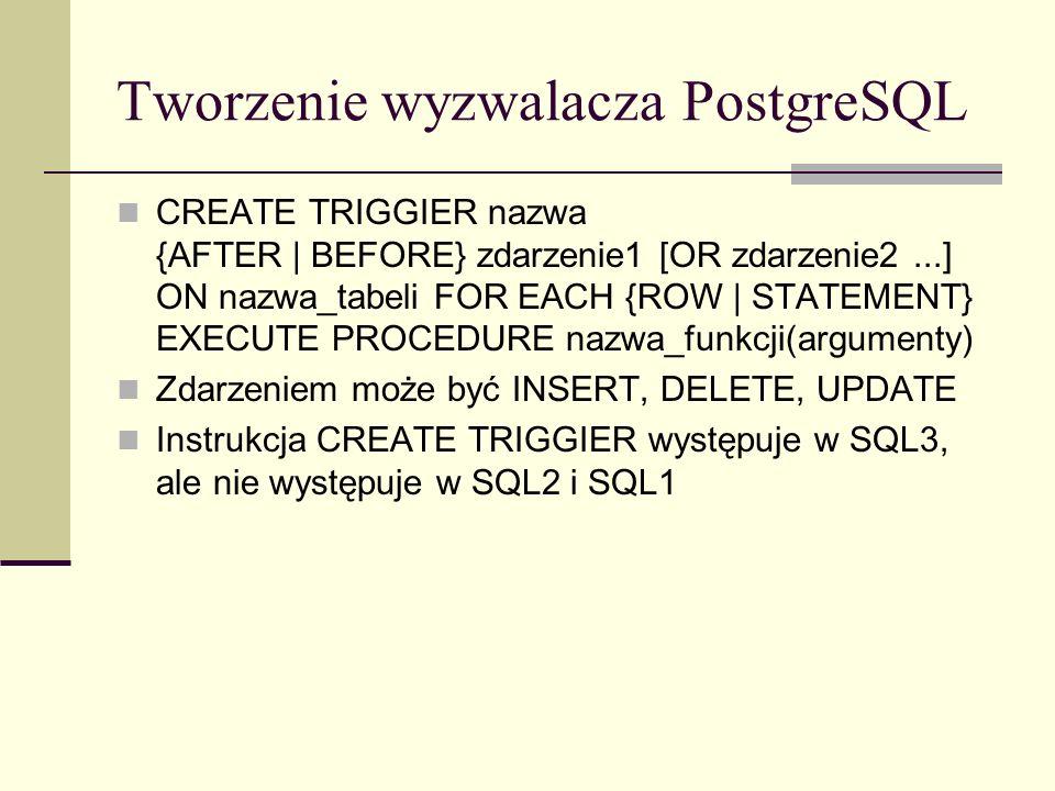 Tworzenie wyzwalacza PostgreSQL
