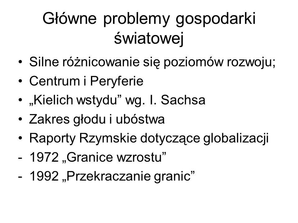 Główne problemy gospodarki światowej