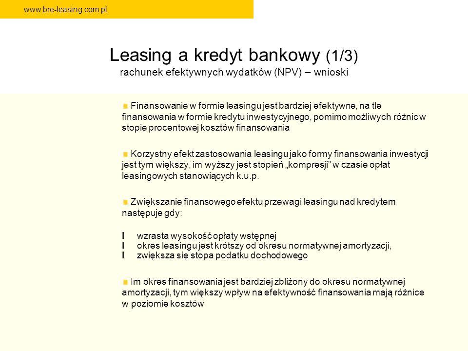 Leasing a kredyt bankowy (1/3) rachunek efektywnych wydatków (NPV) – wnioski