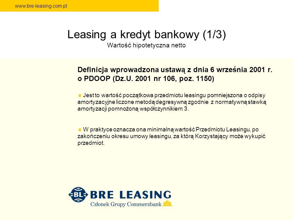 Leasing a kredyt bankowy (1/3) Wartość hipotetyczna netto