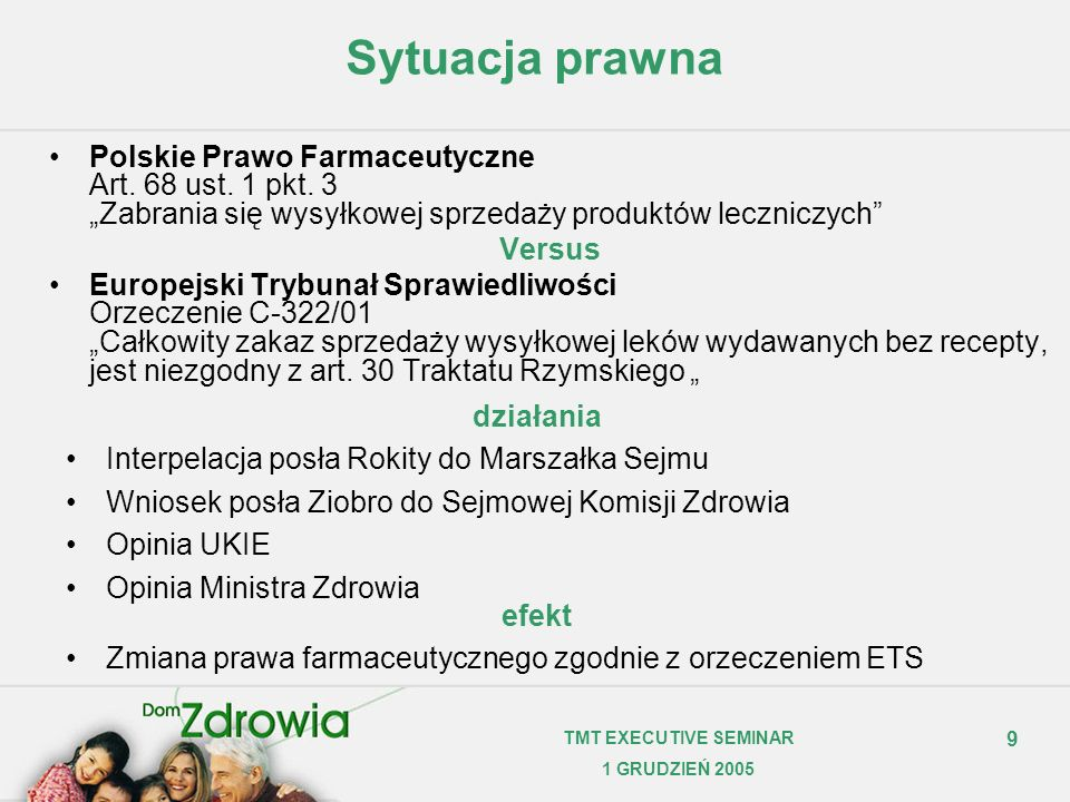 """Sytuacja prawna Polskie Prawo Farmaceutyczne Art. 68 ust. 1 pkt. 3 """"Zabrania się wysyłkowej sprzedaży produktów leczniczych"""