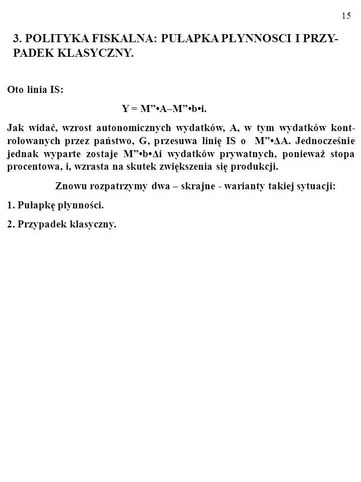 3. POLITYKA FISKALNA: PUŁAPKA PŁYNNOSCI I PRZY-PADEK KLASYCZNY.