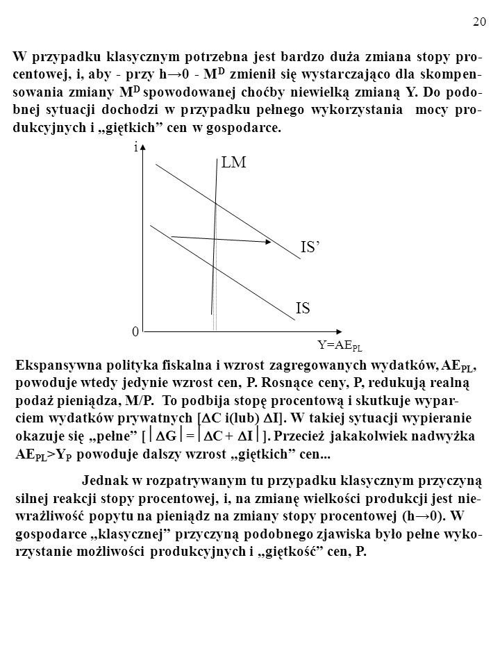 """W przypadku klasycznym potrzebna jest bardzo duża zmiana stopy pro-centowej, i, aby - przy h→0 - MD zmienił się wystarczająco dla skompen-sowania zmiany MD spowodowanej choćby niewielką zmianą Y. Do podo-bnej sytuacji dochodzi w przypadku pełnego wykorzystania mocy pro-dukcyjnych i """"giętkich cen w gospodarce."""