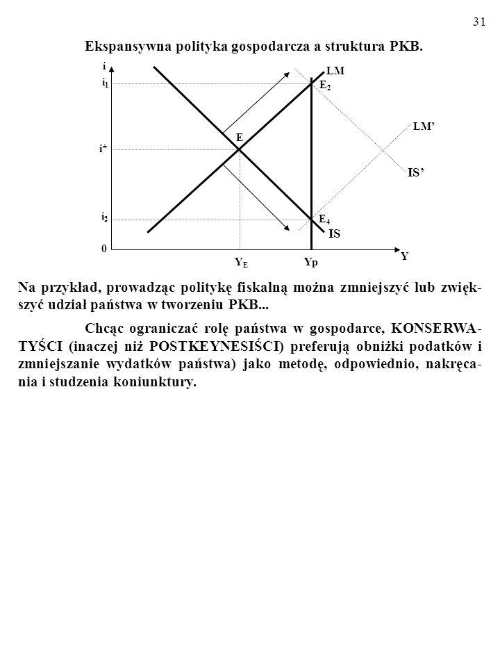 Ekspansywna polityka gospodarcza a struktura PKB.