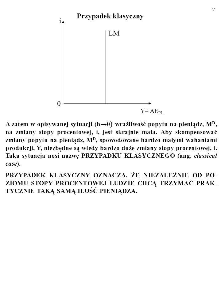 Przypadek klasyczny i LM Y= AEPL