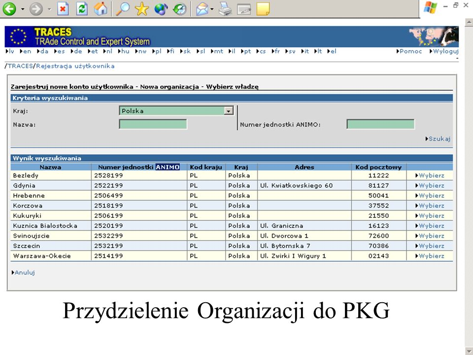 Przydzielenie Organizacji do PKG