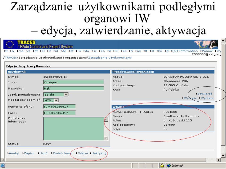 Zarządzanie użytkownikami podległymi organowi IW – edycja, zatwierdzanie, aktywacja