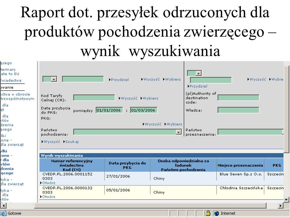 Raport dot. przesyłek odrzuconych dla produktów pochodzenia zwierzęcego –wynik wyszukiwania