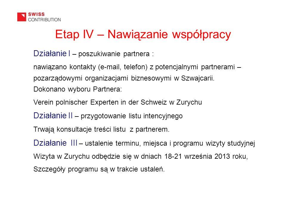 Etap IV – Nawiązanie współpracy