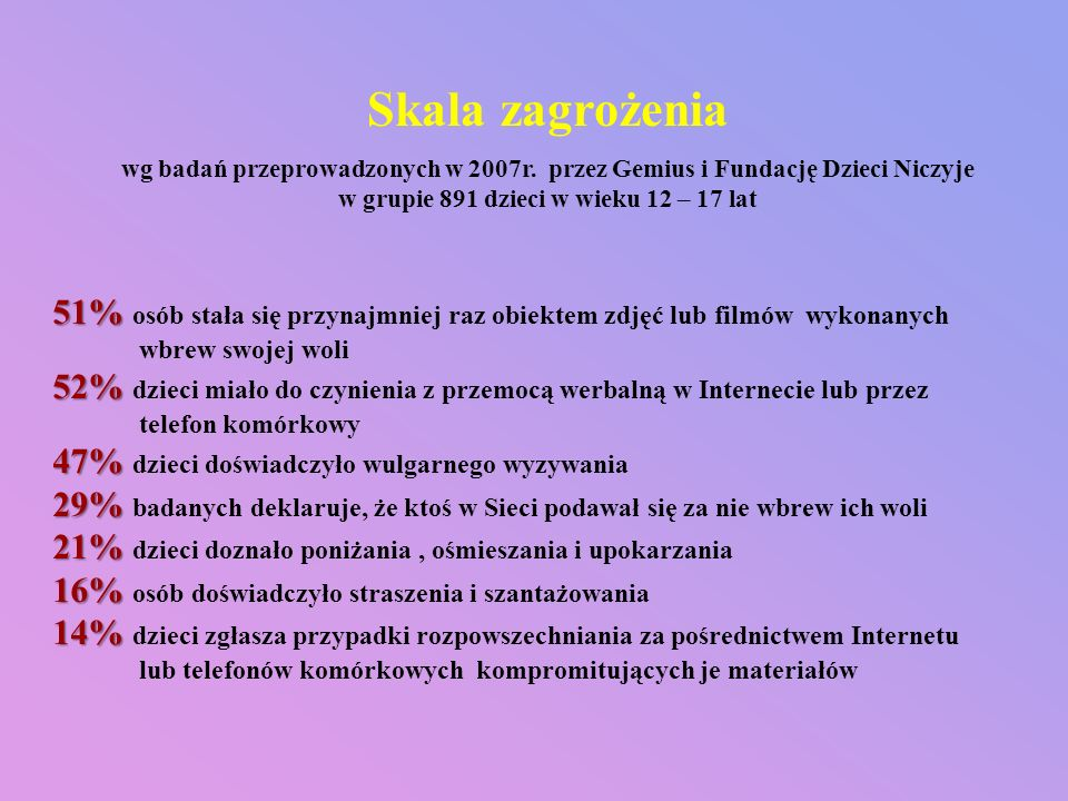 Skala zagrożenia wg badań przeprowadzonych w 2007r. przez Gemius i Fundację Dzieci Niczyje w grupie 891 dzieci w wieku 12 – 17 lat.
