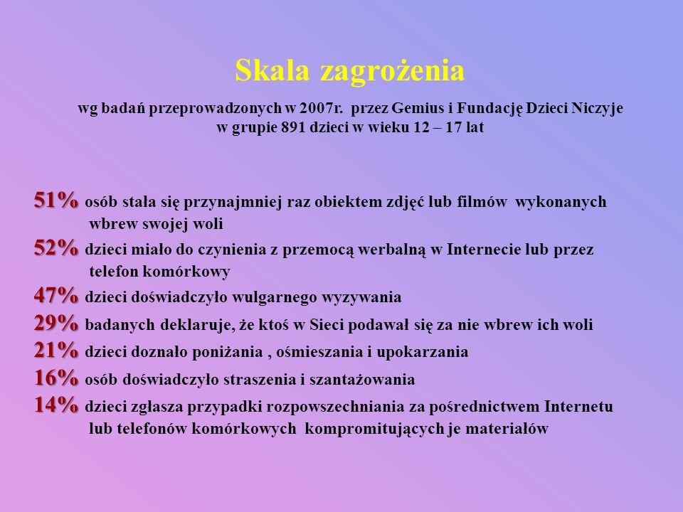 Skala zagrożeniawg badań przeprowadzonych w 2007r. przez Gemius i Fundację Dzieci Niczyje w grupie 891 dzieci w wieku 12 – 17 lat.