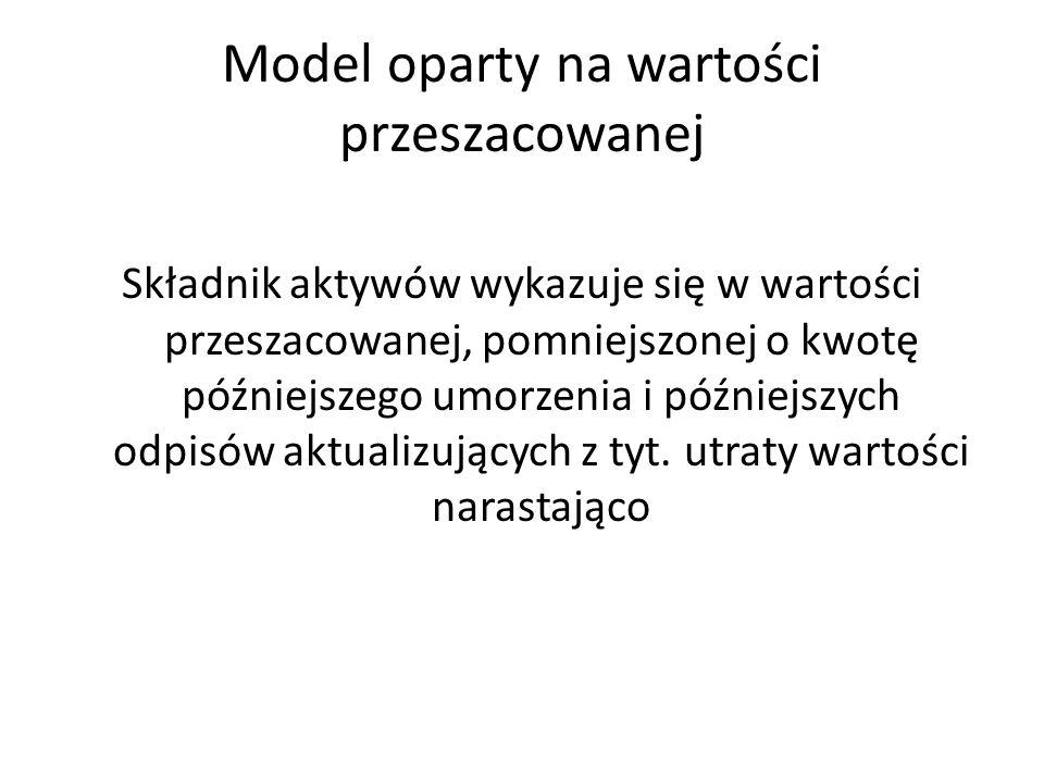 Model oparty na wartości przeszacowanej