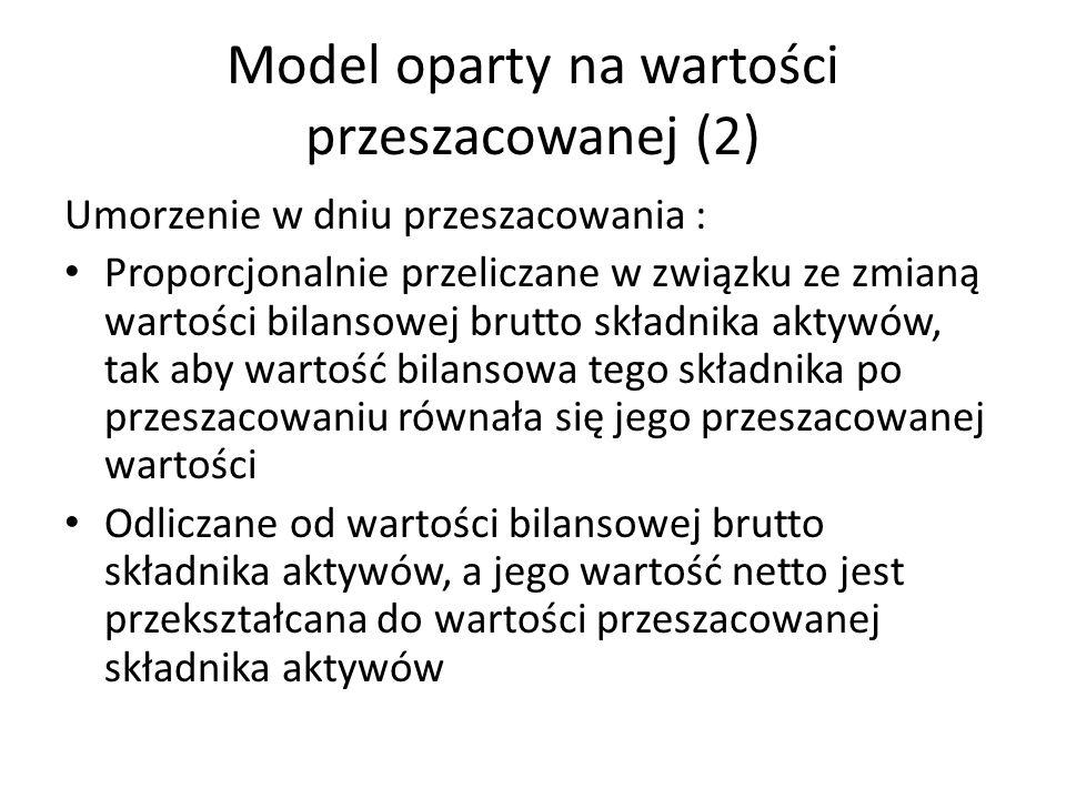 Model oparty na wartości przeszacowanej (2)