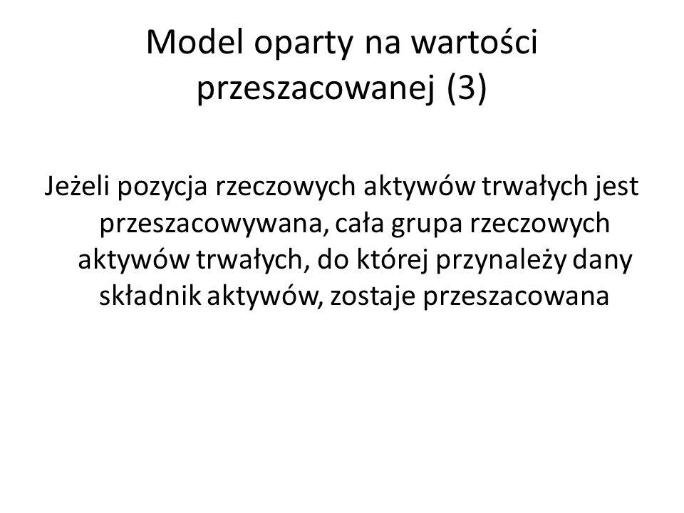 Model oparty na wartości przeszacowanej (3)