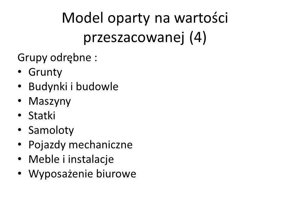 Model oparty na wartości przeszacowanej (4)