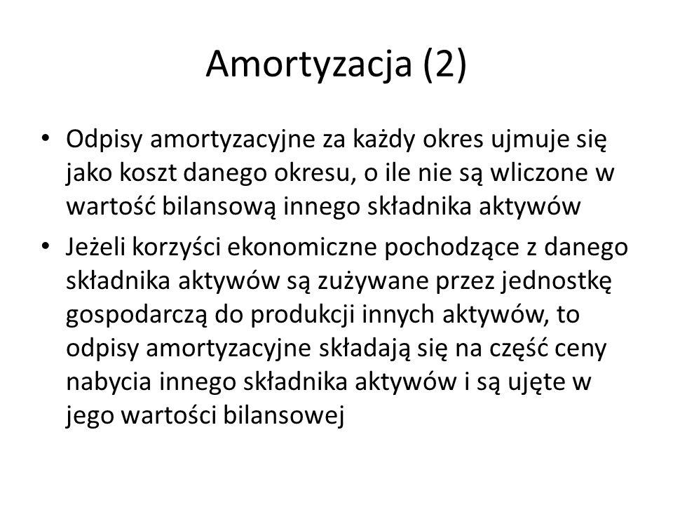 Amortyzacja (2)