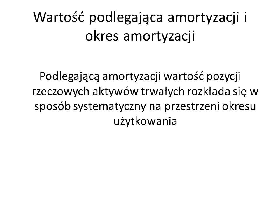 Wartość podlegająca amortyzacji i okres amortyzacji
