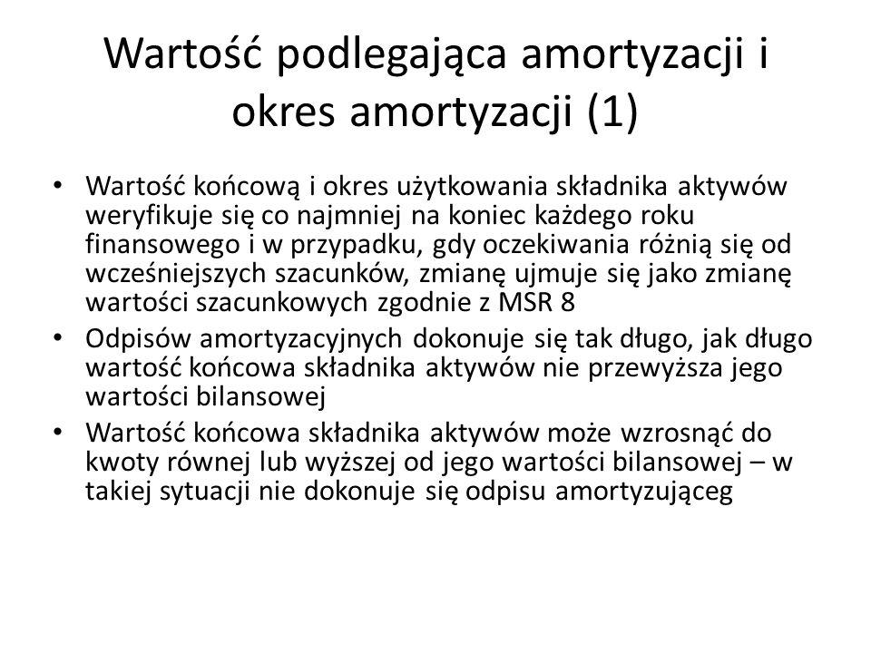 Wartość podlegająca amortyzacji i okres amortyzacji (1)
