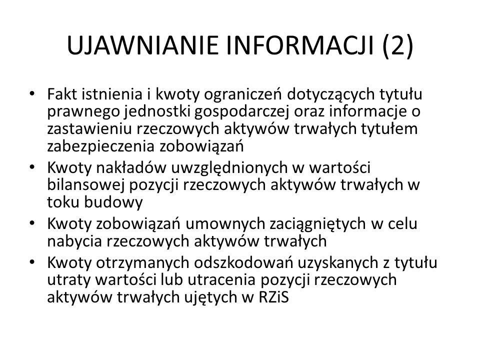 UJAWNIANIE INFORMACJI (2)