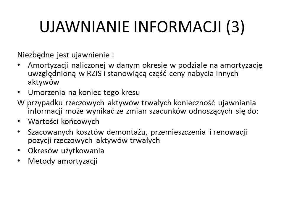 UJAWNIANIE INFORMACJI (3)