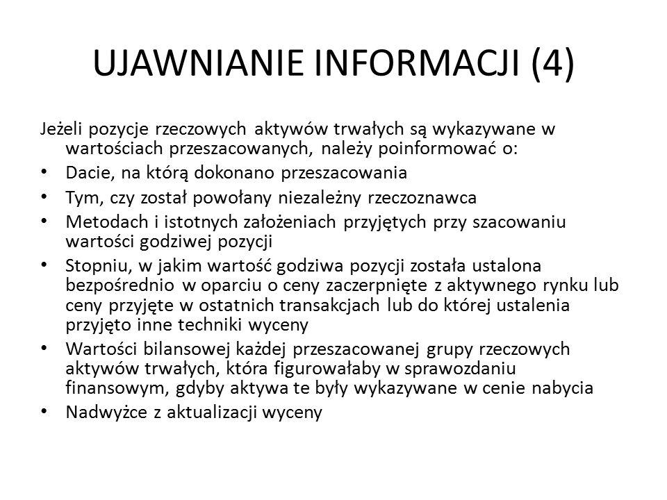 UJAWNIANIE INFORMACJI (4)
